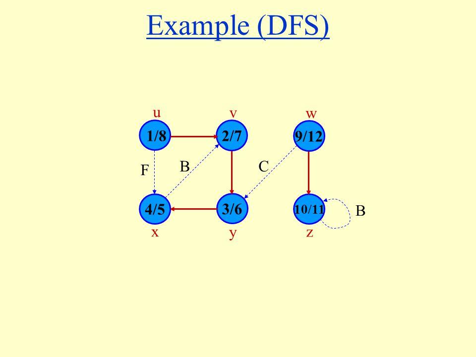 Example (DFS) 1/8 4/5 3/6 10/11 2/7 9/12 u v w x y z B F C B