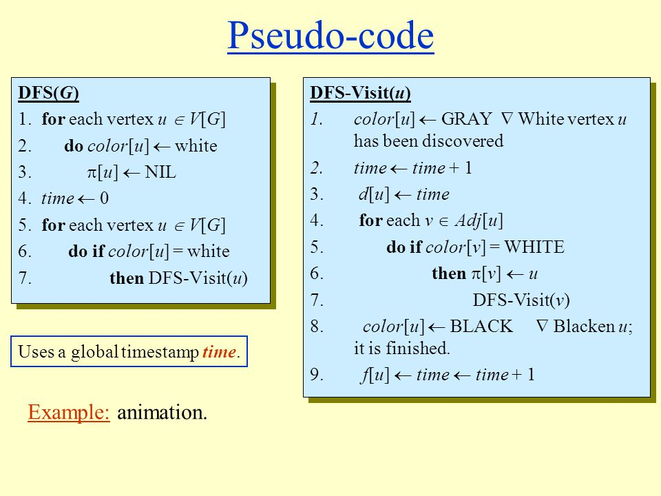 Pseudo-code DFS(G) 1.for each vertex u  V[G] 2. do color[u]  white 3.