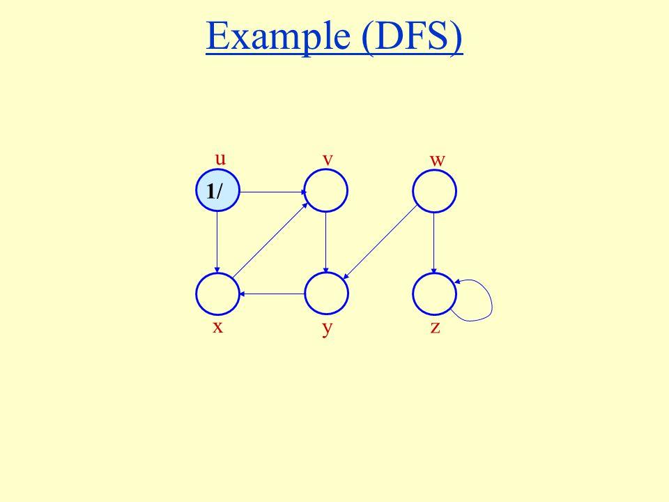 Example (DFS) 1/ u v w x y z