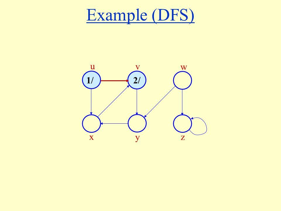 Example (DFS) 1/ 2/ u v w x y z