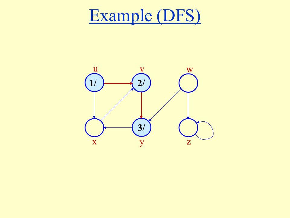 Example (DFS) 1/ 3/ 2/ u v w x y z