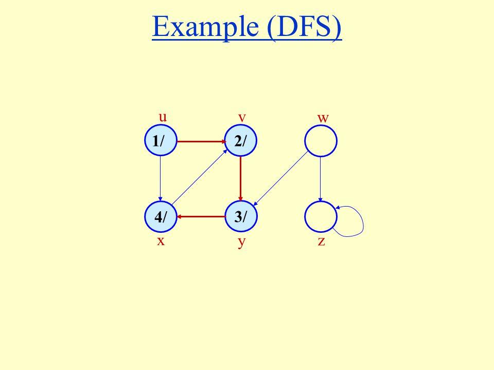 Example (DFS) 1/ 4/ 3/ 2/ u v w x y z