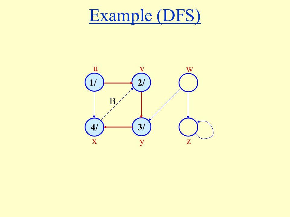 Example (DFS) 1/ 4/ 3/ 2/ u v w x y z B