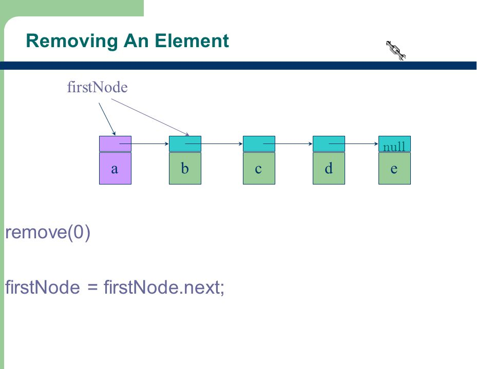 11 Removing An Element remove(0) firstNode = firstNode.next; abcde null firstNode