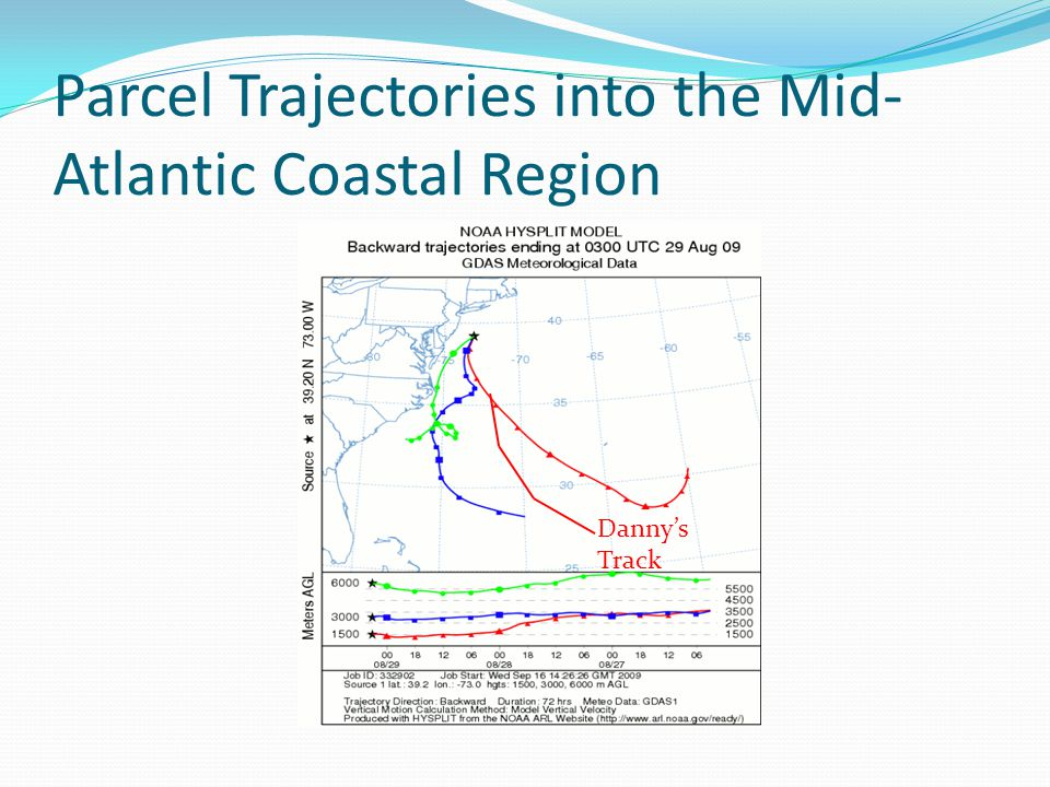Parcel Trajectories into the Mid- Atlantic Coastal Region Danny's Track