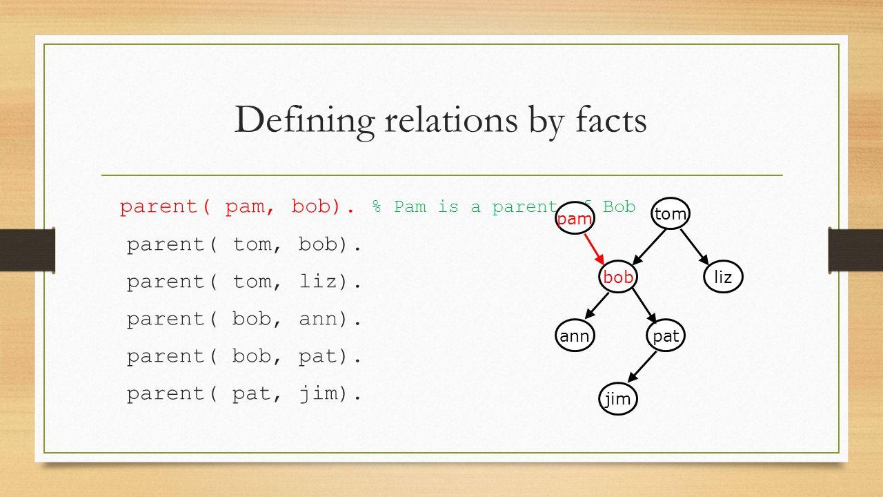 Defining relations by facts parent( pam, bob). % Pam is a parent of Bob parent( tom, bob). parent( tom, liz). parent( bob, ann). parent( bob, pat). pa