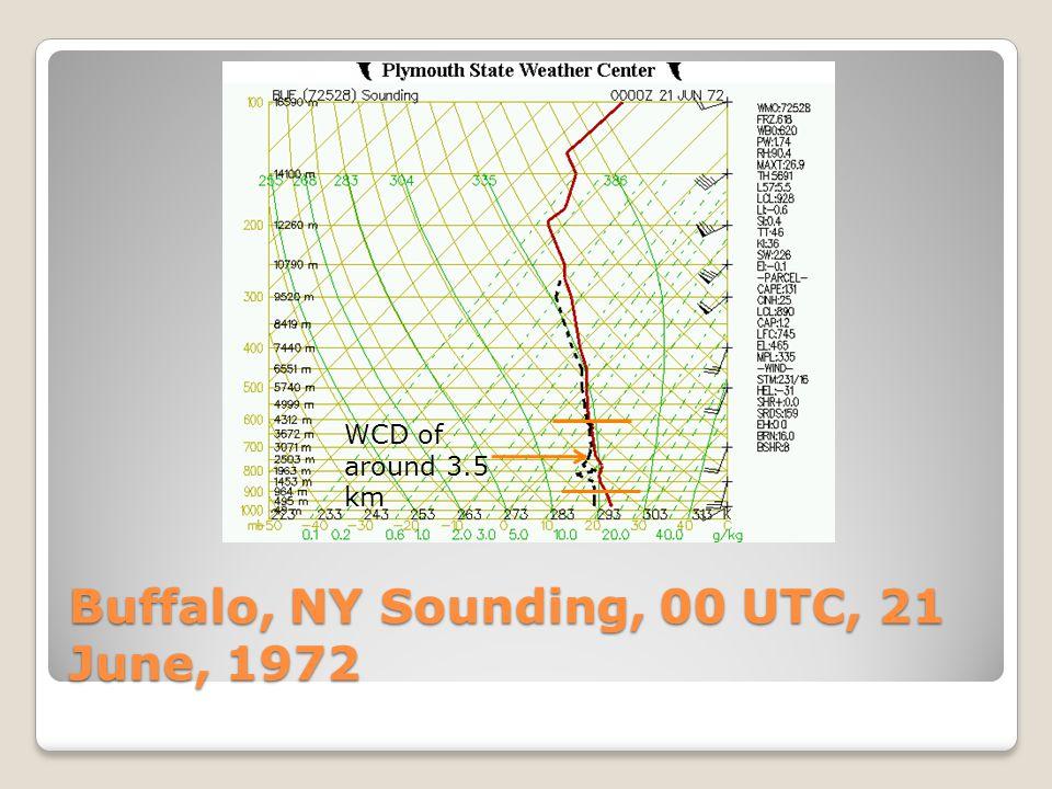 PRE Genesis and Evolution Developing PRE rainfall; 18z, 20 June in OH/WV/KY PRE rainfall near peak intensity across NY/PA; 06z, 21 June