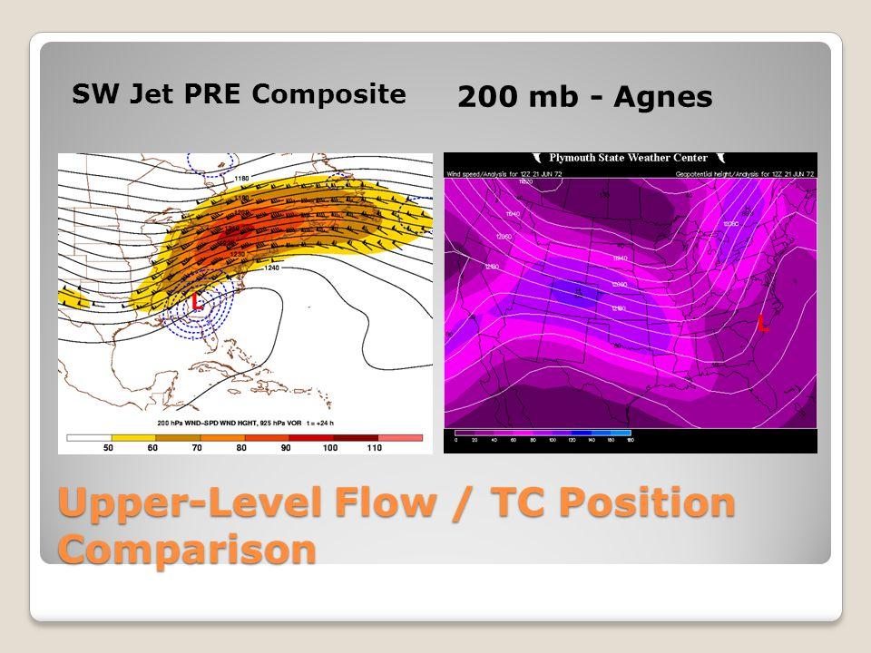 Mid-Level Flow Comparison SW Jet PRE Composite 700 mb - Agnes