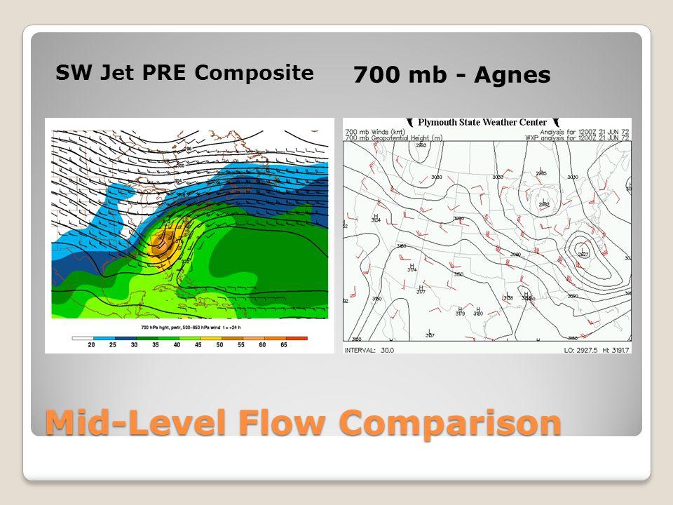 Low-Level Flow Comparison SW Jet PRE Composite 925 mb - Agnes
