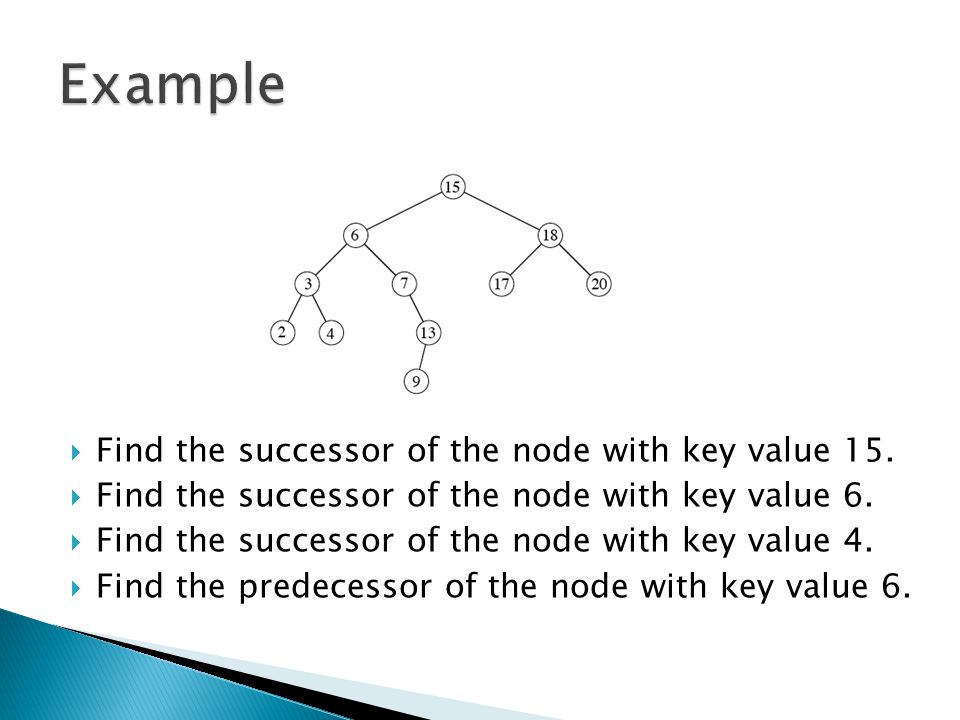  Find the successor of the node with key value 15.