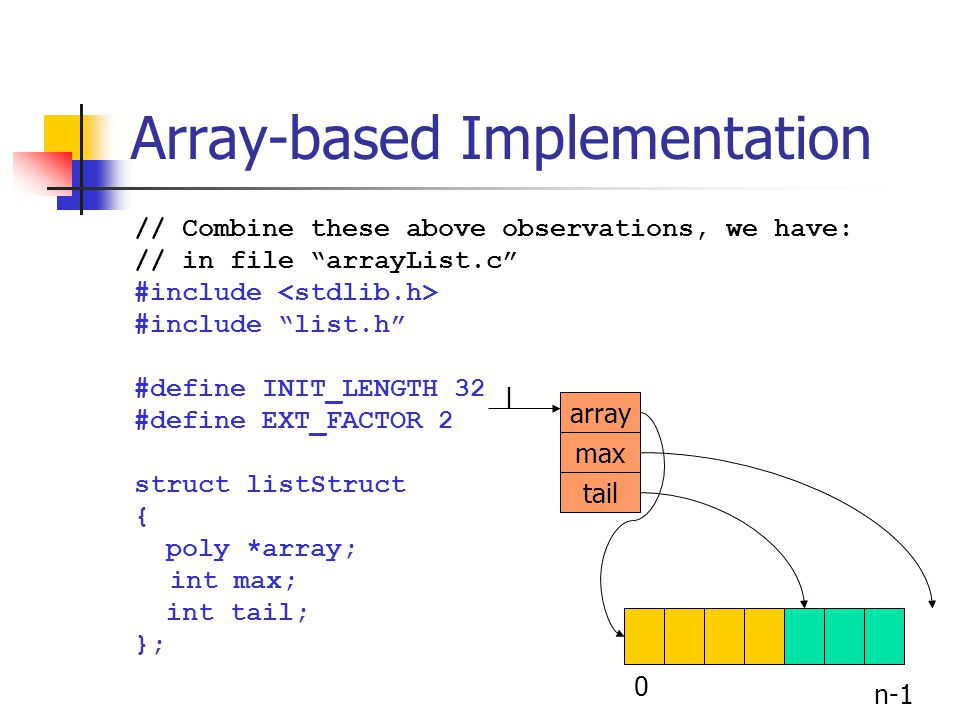 Array-based Implementation // Combine these above observations, we have: // in file arrayList.c #include #include list.h #define INIT_LENGTH 32 #define EXT_FACTOR 2 struct listStruct { poly *array; int max; int tail; }; 0 n-1 array max tail l