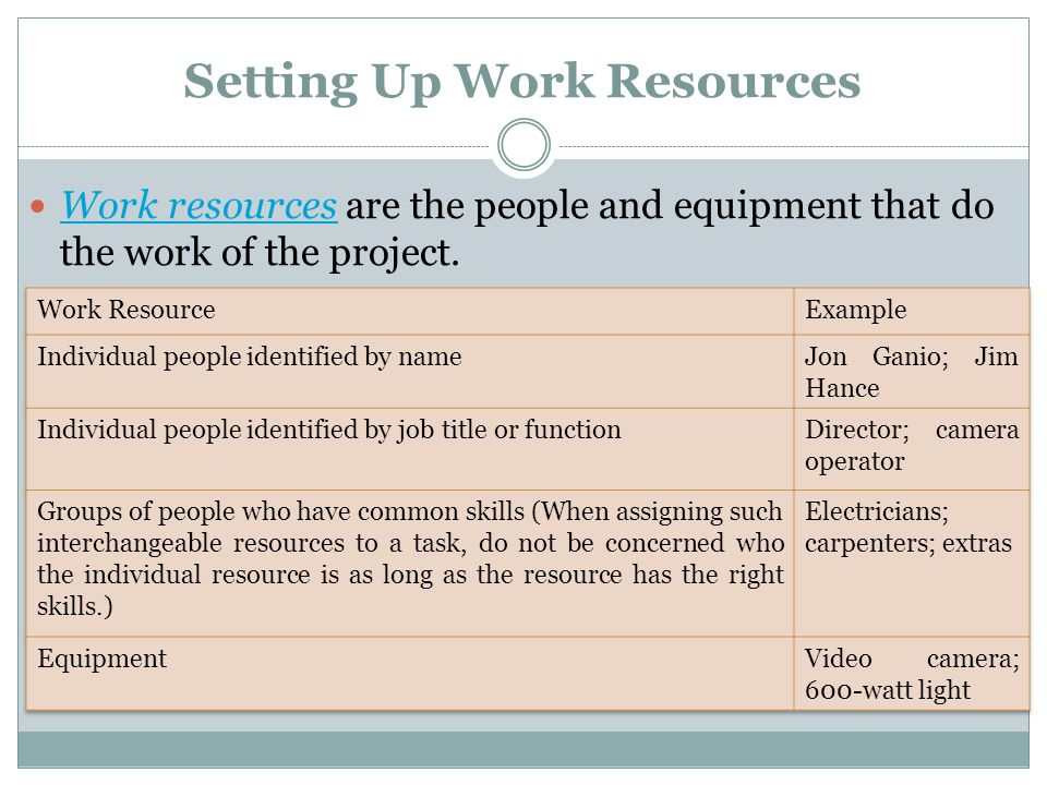 Setting Up Work Resources Work resources are the people and equipment that do the work of the project. Work resources