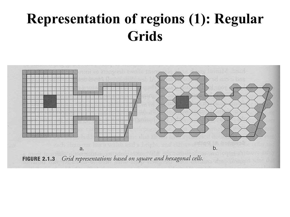 Representation of regions (1): Regular Grids