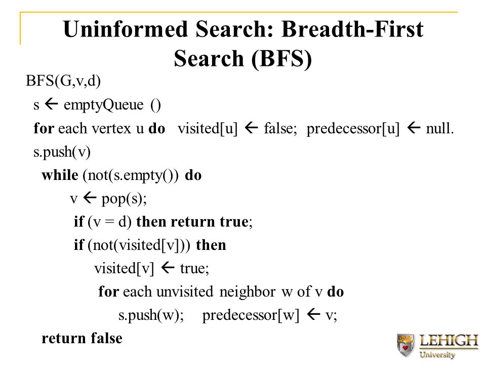 Uninformed Search: Breadth-First Search (BFS) BFS(G,v,d) s  emptyQueue () for each vertex u do visited[u]  false; predecessor[u]  null.