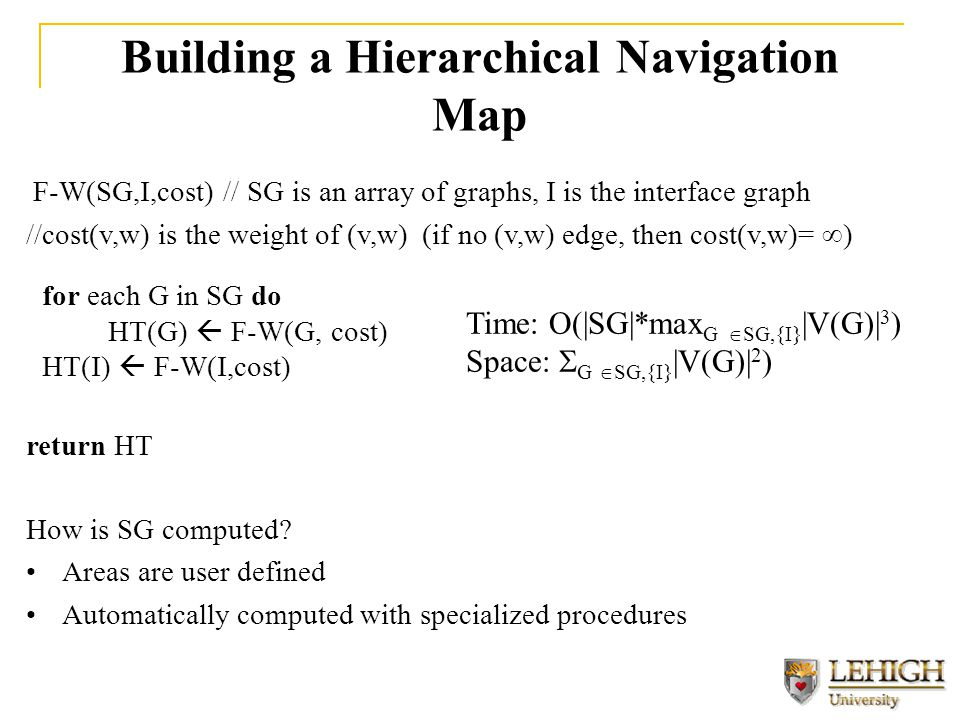 Building a Hierarchical Navigation Map F-W(SG,I,cost) // SG is an array of graphs, I is the interface graph //cost(v,w) is the weight of (v,w) (if no (v,w) edge, then cost(v,w)=  ) return HT How is SG computed.