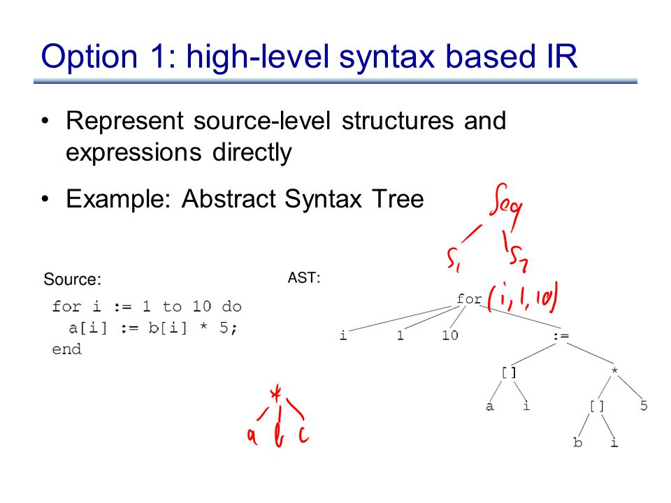 Option 1: high-level syntax based IR Represent source-level structures and expressions directly Example: Abstract Syntax Tree