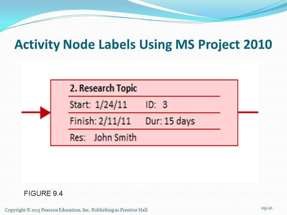 FIGURE 9.4 Activity Node Labels Using MS Project 2010 09-10 Copyright © 2013 Pearson Education, Inc.