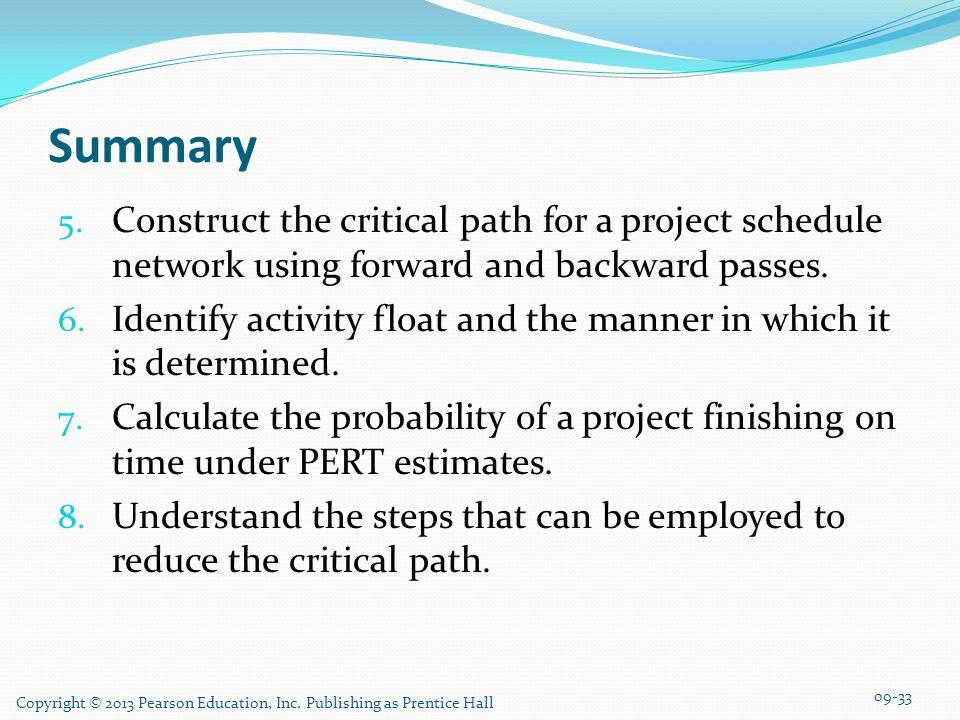 Copyright © 2013 Pearson Education, Inc.Publishing as Prentice Hall Summary 5.