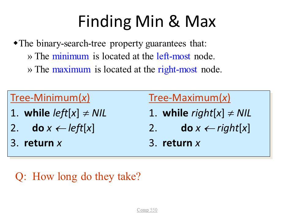 Finding Min & Max Tree-Minimum(x) Tree-Maximum(x) 1. while left[x]  NIL 1. while right[x]  NIL 2. do x  left[x] 2. do x  right[x] 3. return x Tree