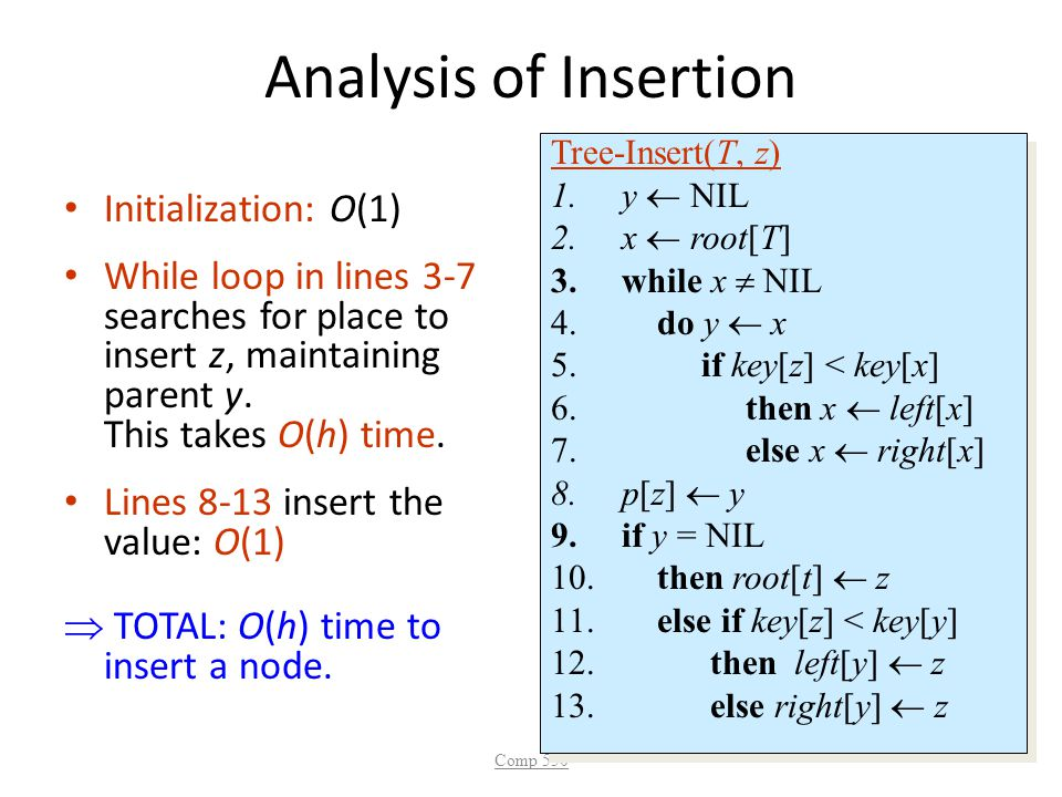 Analysis of Insertion Initialization: O(1) While loop in lines 3-7 searches for place to insert z, maintaining parent y. This takes O(h) time. Lines 8