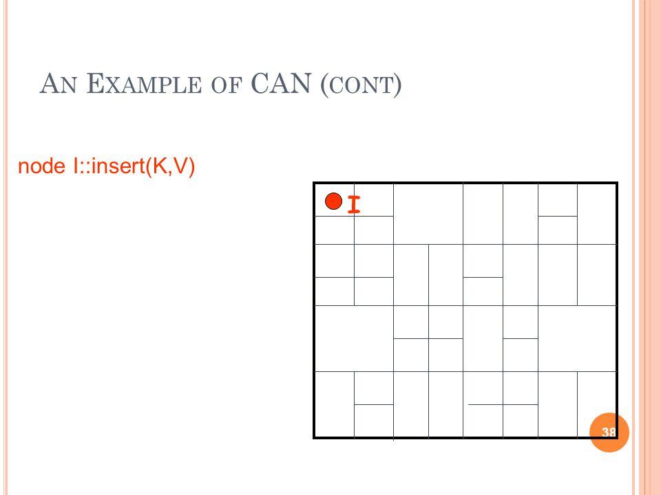 A N E XAMPLE OF CAN ( CONT ) 38 node I::insert(K,V) I