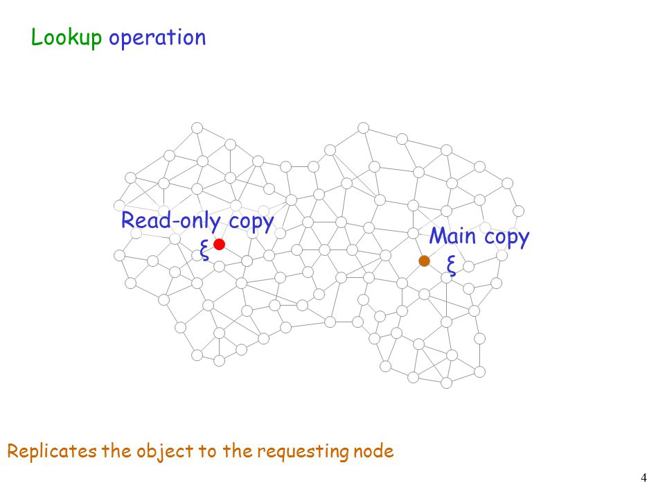 4 Read-only copy Main copy Lookup operation ξ ξ Replicates the object to the requesting node