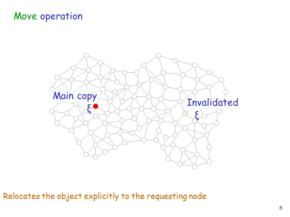 6 Main copy Invalidated Move operation ξ ξ Relocates the object explicitly to the requesting node