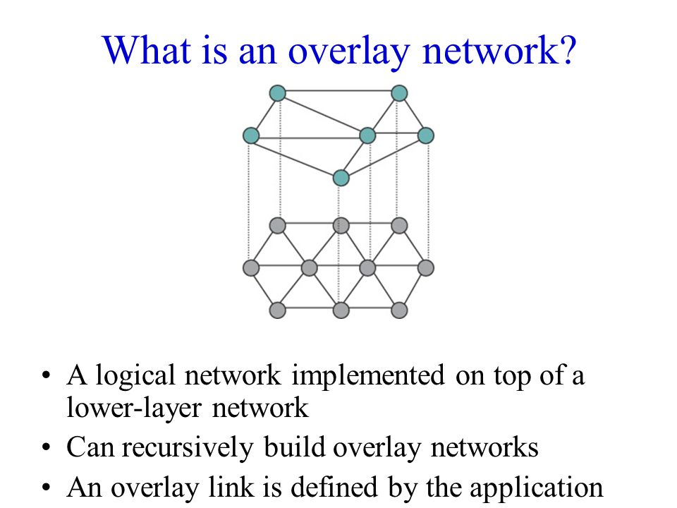 Ex: Virtual Private Networks Links are defined as IP tunnels May include multiple underlying routers