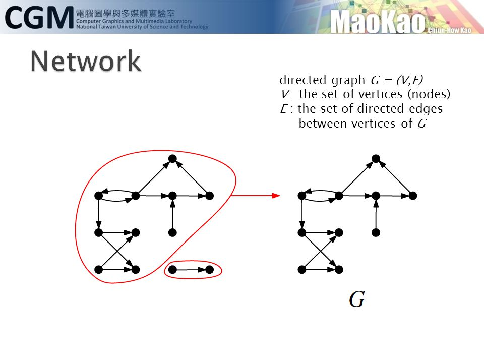 directed graph G = (V,E) V : the set of vertices (nodes) E : the set of directed edges between vertices of G