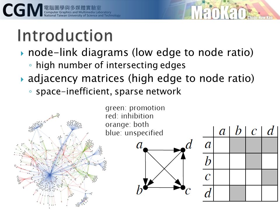  node-link diagrams (low edge to node ratio) ◦ high number of intersecting edges  adjacency matrices (high edge to node ratio) ◦ space-inefficient, sparse network green: promotion red: inhibition orange: both blue: unspecified