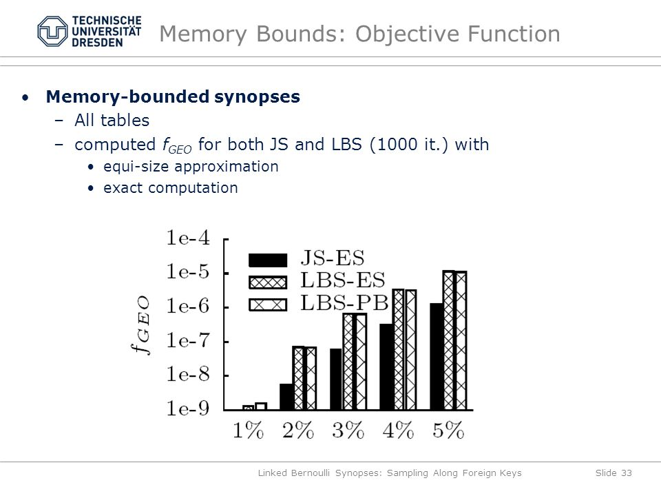 Memory Bounds: Objective Function Memory-bounded synopses –All tables –computed f GEO for both JS and LBS (1000 it.) with equi-size approximation exact computation Linked Bernoulli Synopses: Sampling Along Foreign KeysSlide 33
