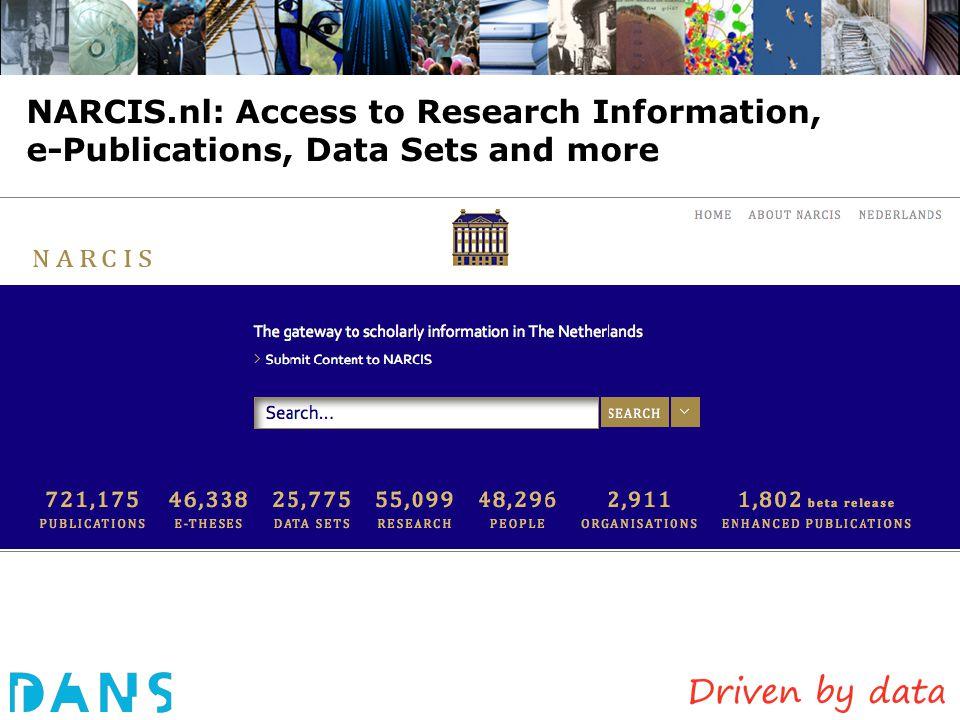 Datasets in DANS EASY (Sept.