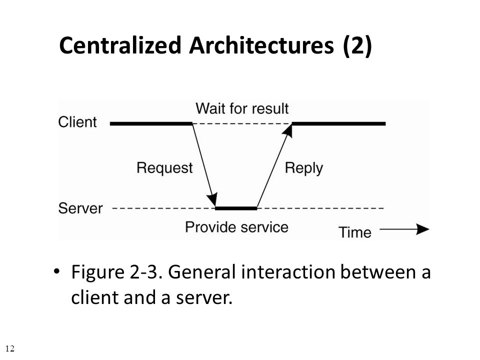 Centralized Architectures (2) Figure 2-3. General interaction between a client and a server. 12