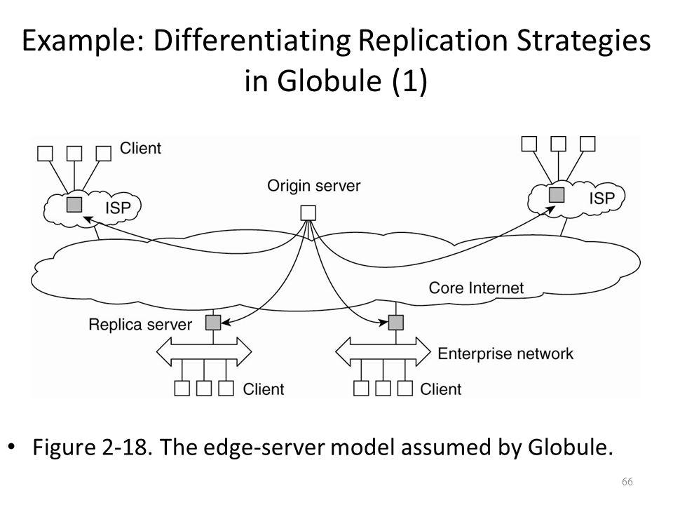 Example: Differentiating Replication Strategies in Globule (1) Figure 2-18. The edge-server model assumed by Globule. 66