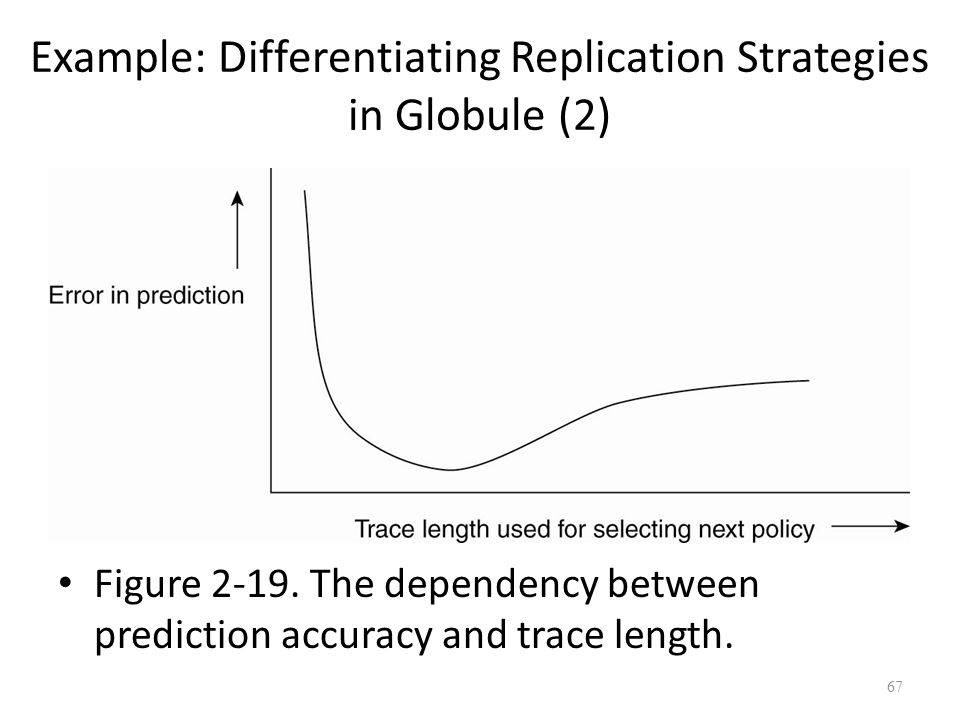 Example: Differentiating Replication Strategies in Globule (2) Figure 2-19. The dependency between prediction accuracy and trace length. 67