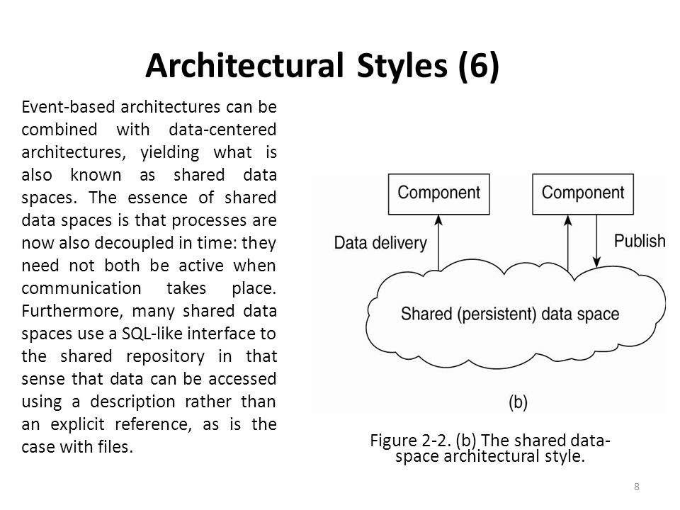 Architectural Styles (6) Figure 2-2. (b) The shared data- space architectural style.