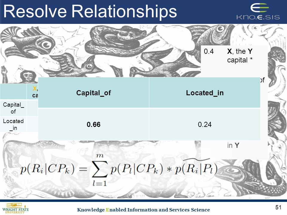 Knowledge Enabled Information and Services Science Resolve Relationships X, the Y capital * X, capital of Y X, * * YX, located in Y Capital_ of 1.0 0.20.5 Located _in 000.20.9 0.4X, the Y capital * 0.1X, capital of Y 0.3X, * * Y 0.2X, located in Y x Capital_ofLocated_in 0.660.24 51