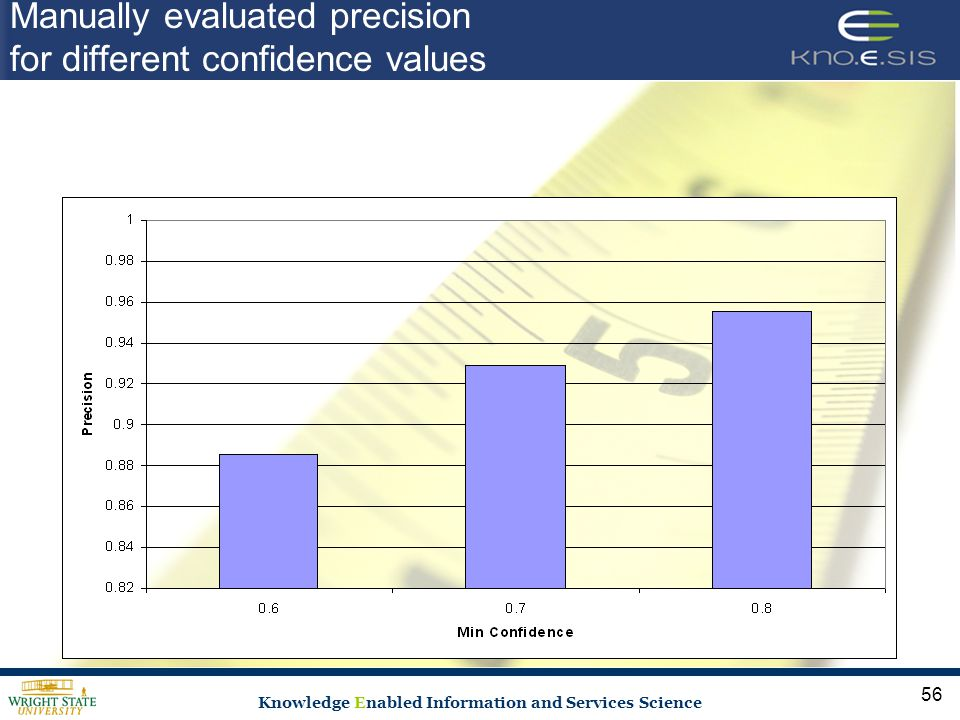Knowledge Enabled Information and Services Science Manually evaluated precision for different confidence values 56