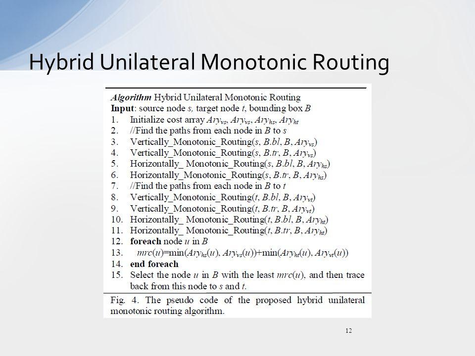 Hybrid Unilateral Monotonic Routing 12
