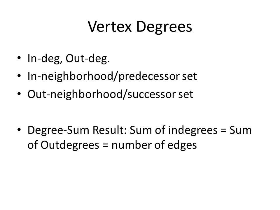 Vertex Degrees In-deg, Out-deg.