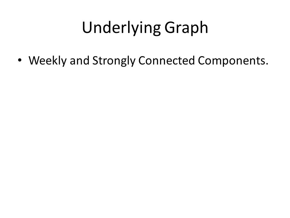 Underlying Graph Weekly and Strongly Connected Components.