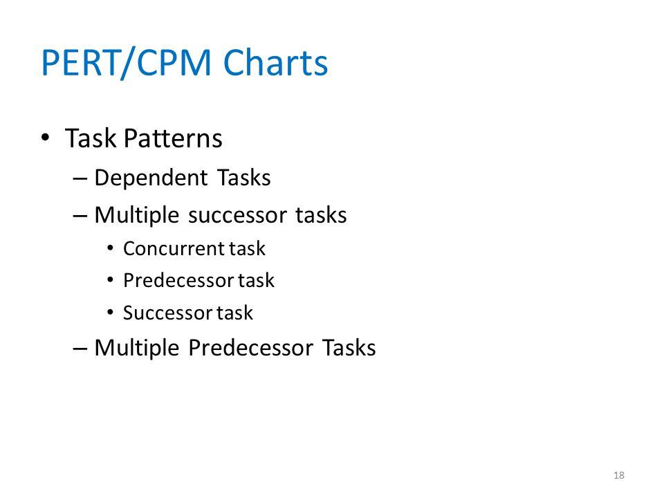 PERT/CPM Charts Task Patterns – Dependent Tasks – Multiple successor tasks Concurrent task Predecessor task Successor task – Multiple Predecessor Task