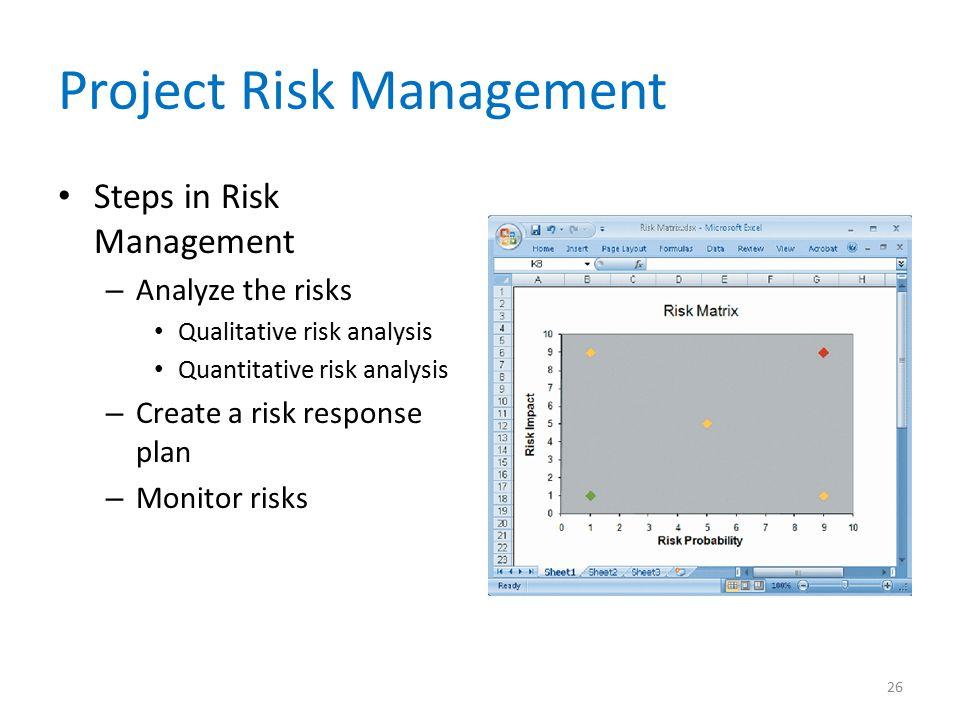 Project Risk Management Steps in Risk Management – Analyze the risks Qualitative risk analysis Quantitative risk analysis – Create a risk response pla