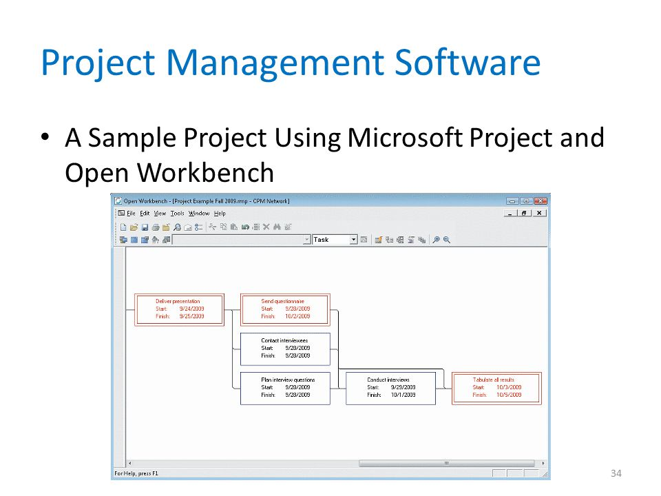 Project Management Software A Sample Project Using Microsoft Project and Open Workbench 34