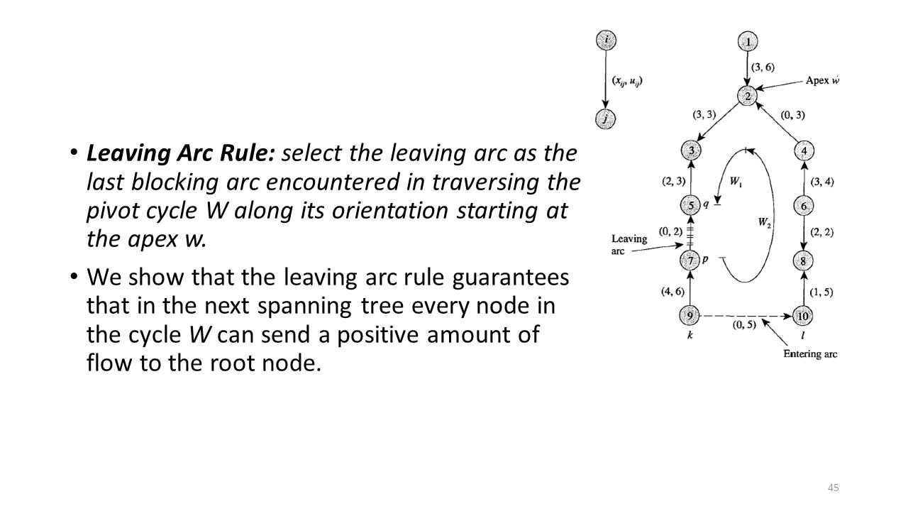 Leaving Arc Rule: select the leaving arc as the last blocking arc encountered in traversing the pivot cycle W along its orientation starting at the apex w.