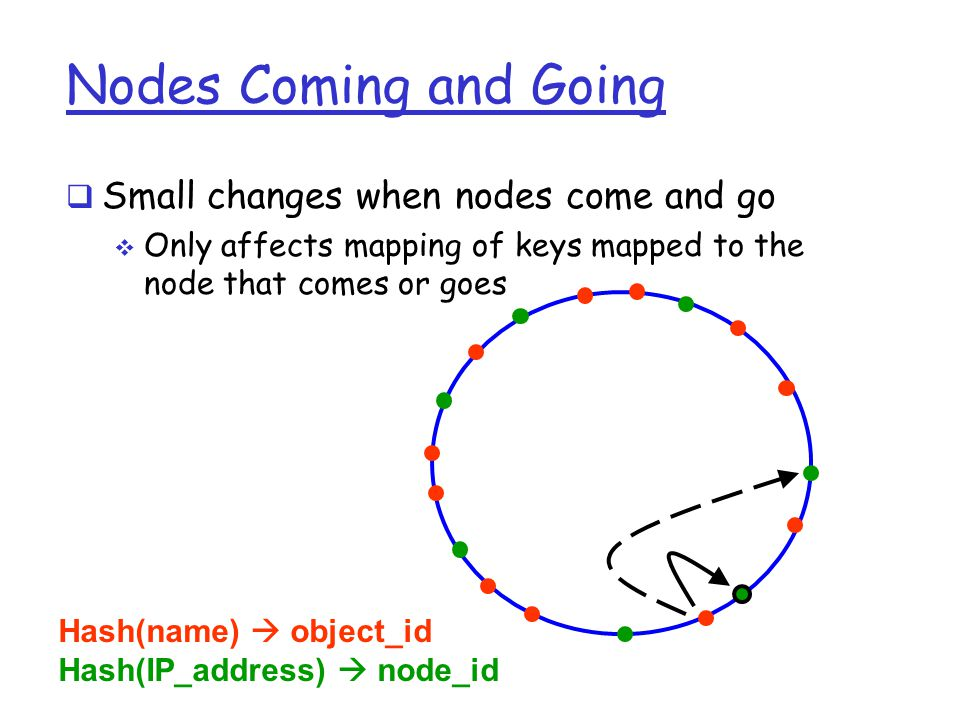 Nodes Coming and Going  Small changes when nodes come and go  Only affects mapping of keys mapped to the node that comes or goes Hash(name)  object_id Hash(IP_address)  node_id