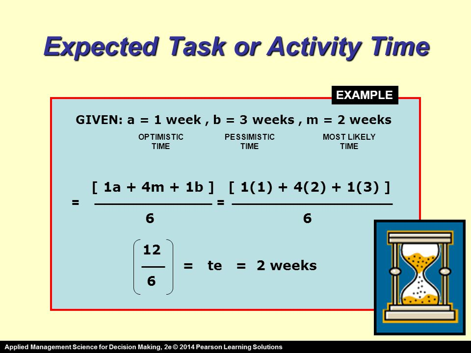Expected Task or Activity Time GIVEN: a = 1 week, b = 3 weeks, m = 2 weeks [ 1a + 4m + 1b ] [ 1(1) + 4(2) + 1(3) ] 6 6 12 = te = 2 weeks 6 == OPTIMISTIC TIME PESSIMISTIC TIME MOST LIKELY TIME EXAMPLE