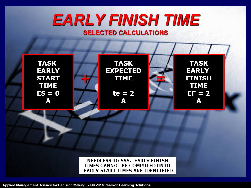 EARLY FINISH TIME SELECTED CALCULATIONS TASK EARLY START TIME ES = 0 A TASK EXPECTED TIME te = 2 A TASK EARLY FINISH TIME EF = 2 A =+ NEEDLESS TO SAY,