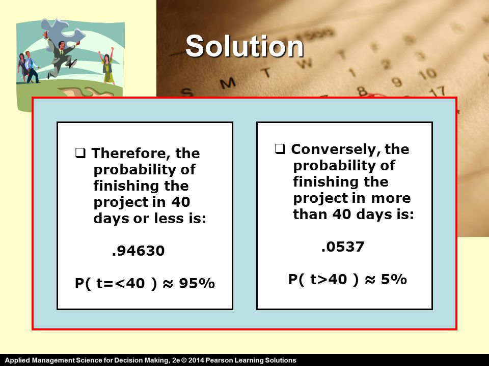 Solution  Therefore, the probability of finishing the project in 40 days or less is:.94630 P( t=<40 ) ≈ 95%  Conversely, the probability of finishing the project in more than 40 days is:.0537 P( t>40 ) ≈ 5%
