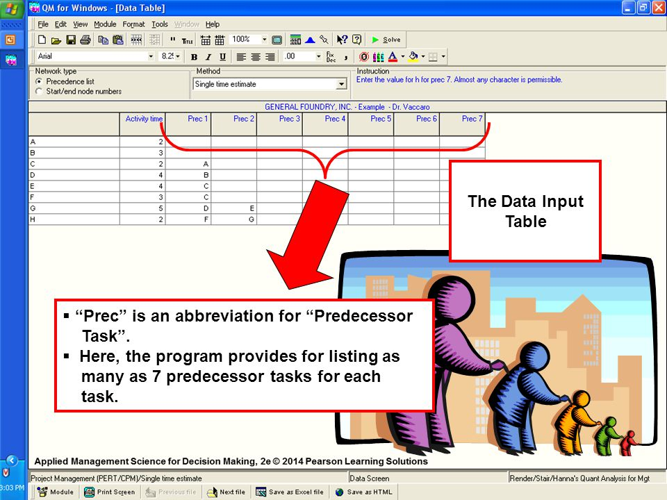 "The Data Input Table  ""Prec"" is an abbreviation for ""Predecessor Task"".  Here, the program provides for listing as many as 7 predecessor tasks for e"